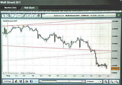 Equity Painting - Wall Street 2 Hourly Tick Chart 8/16/13 by Jack Hood