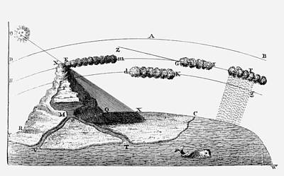 Photograph - Water Cycle, 1729 by Granger