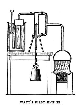 Steam Turbine Wall Art - Photograph - Watts First Steam Engine, 18th Century by British Library