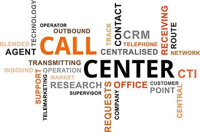 Word Cloud - Call Center Original