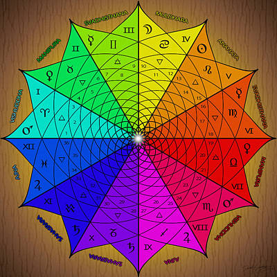 Digital Art - Zodiac Color Star by Derek Gedney