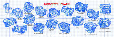 Corvette Power - Corvette Engines Blueprint Art Print