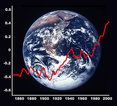 Charting Photograph - Global Warming by Victor De Schwanberg