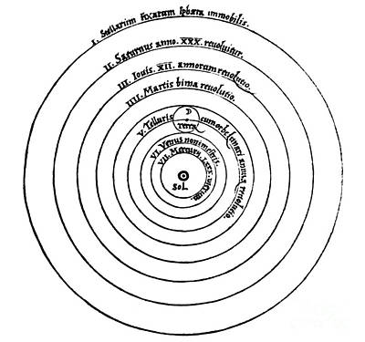 Helios Photograph - Heliocentric Universe, Copernicus, 1543 by Science Source