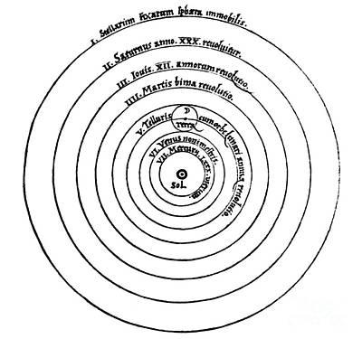 Heliocentric Universe, Copernicus, 1543 Art Print