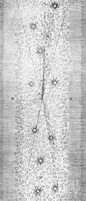 Herschels Milky Way, 1784 Art Print by Science Source