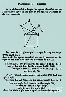 Pythagorean Wall Art - Photograph - Pythagorean Theorem In English by Science Source
