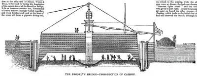 Photograph - Brooklyn Bridge: Caisson by Granger