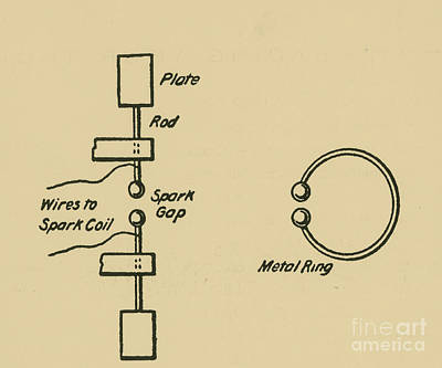Illustration Of Hertzs Oscillator Art Print by Science Source