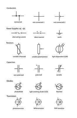Standard Electrical Circuit Symbols Art Print by Sheila Terry