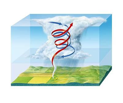 Tornado Dynamics, Artwork Art Print by Gary Hincks