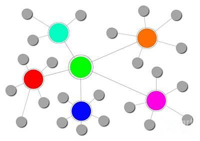 Social Relations Digital Art - Network by Henrik Lehnerer
