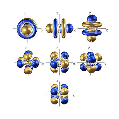 5f Electron Orbitals, Cubic Set Art Print by Dr Mark J. Winter