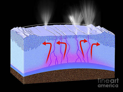 Enceladus Digital Art - A Diagram Explaining How The Fountains by Ron Miller