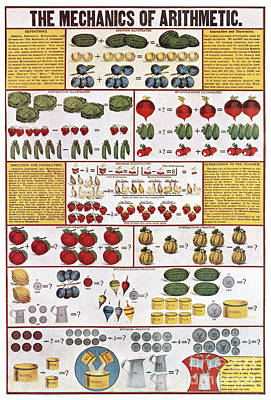 Photograph - Arithmetic Chart by Science Source