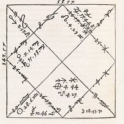 Astrology Chart, 16th Century Art Print