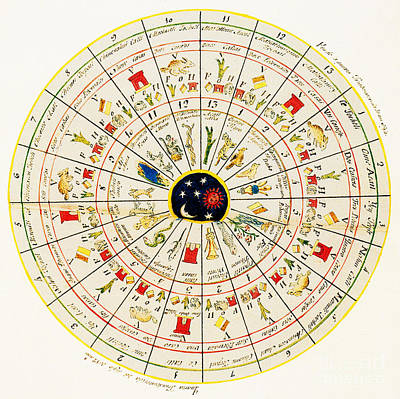 Photograph - Aztec Calendar Wheel by Science Source
