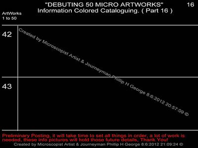 Digital Art - Debuting 50 Micro Artworks Part 16  by Phillip H George