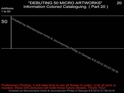 Digital Art - Debuting 50 Micro Artworks Part 20  by Phillip H George