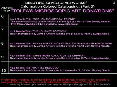 Digital Art - Debuting 50 Micro Artworks Part 3  by Phillip H George