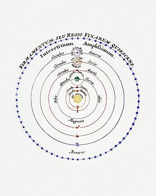 Diagram Of Copernican Cosmology Print by