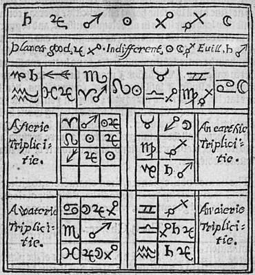Disposition Of The Planets Print by Middle Temple Library