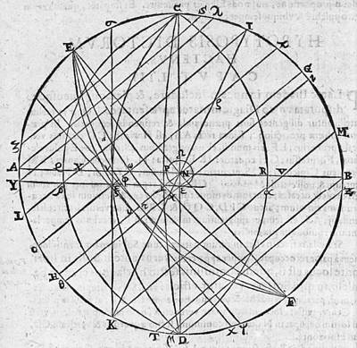 Distortion Of The Sun, 17th Century Art Print by Middle Temple Library