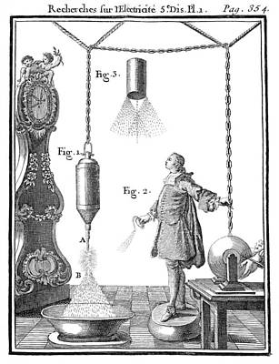Electricity Experiment Art Print by Science, Industry & Business Librarynew York Public Library