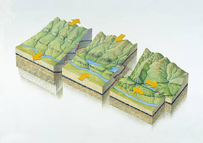 Slip Away Photograph - Fault Types by Gary Hincks