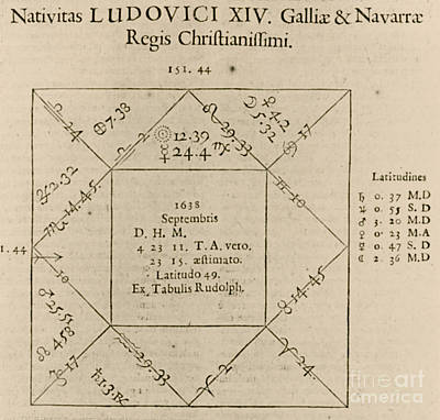Horoscope Chart For Louis Xiv, 1661 Art Print by Science Source
