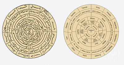 Islamic Cosmographical Diagram Art Print by Science Source