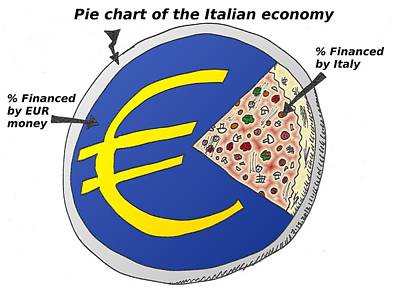 Editorial Cartoon Mixed Media - Italian Economy As A Pie Chart by OptionsClick BlogArt