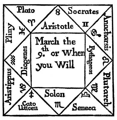 1690 Photograph - Mock Horoscope, 1690 by Granger