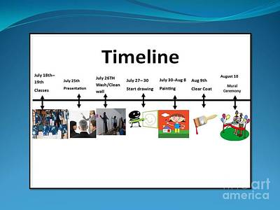 Painting - Mural Timeline by Carol Rashawnna Williams