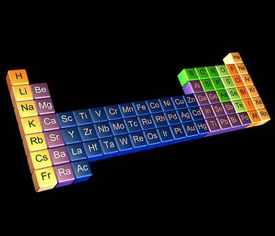 Photograph - Periodic Table by Pasieka
