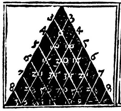 Book Title Photograph - Petrus Apianus's Pascal's Triangle, 1527 by Dr Jeremy Burgess