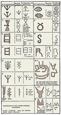 Pictographs And Linear Script Symbols Print by Sheila Terry