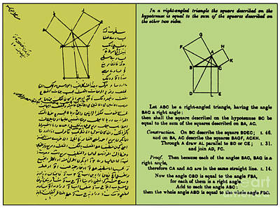 Pythagorean Wall Art - Photograph - Pythagorean Theorem, Arabic & English by Science Source