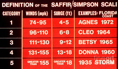 Cleo Photograph - Saffir-simpson Hurricane Scale by Science Source