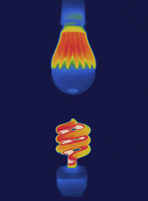 Thermal Image Comparing Energy Art Print