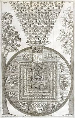 Tibetan Cosmology, 18th Century Artwork Print by Asian And Middle Eastern Divisionnew York Public Library