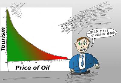 Financial Mixed Media - Tourism Vs. Price Of Oil Graph Caricature by OptionsClick BlogArt