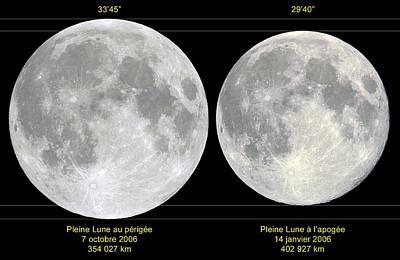 Variation In Apparent Lunar Diameter Art Print by Laurent Laveder
