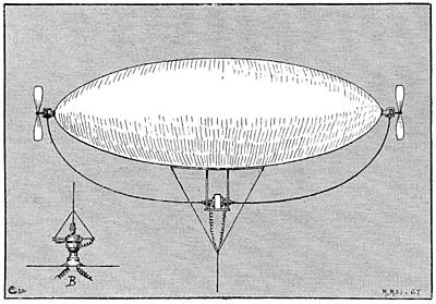Weather Balloon, 19th Century Art Print by