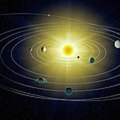 Solar System, Artwork Art Print by Andrzej Wojcicki