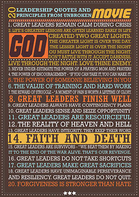 Principle Painting - 20 Leadership Motivational Principles Poster  by Celestial Images