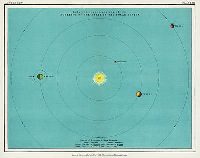 Old Masters Royalty Free Images - A colorful solar system chart Royalty-Free Image by Unknown