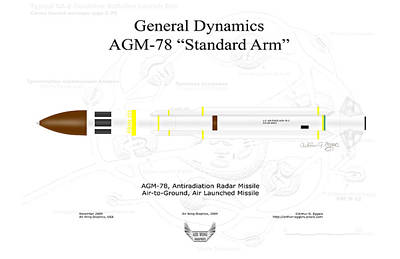 Digital Art - General Dynamics Agm-78 Standard Arm by Arthur Eggers