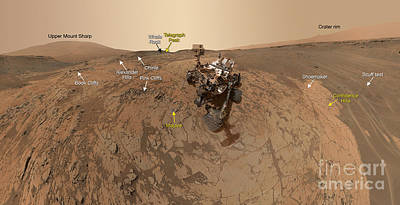 Mars Curiosity Rover At Mount Sharp Art Print by Science Source