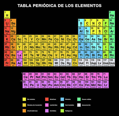 periodic chart wall art digital art periodic table of the elements spanish labeling by